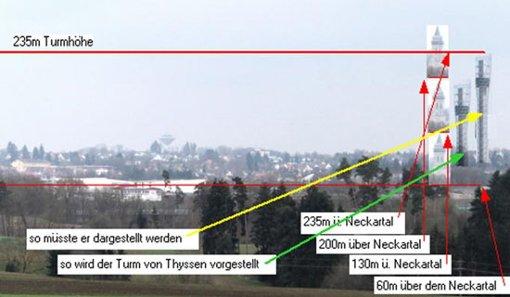 bekanntschaften heidenheim Bad Oeynhausen