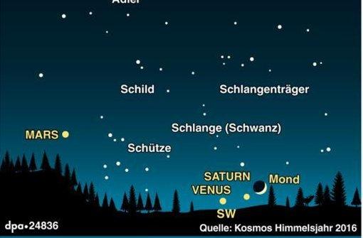 Himmelsanblick in südlicher Richtung gegen 18 Uhr. Am 2. November zieht die schmale Sichel des zunehmenden Mondes an Saturn vorbei. Foto: dpa Grafik