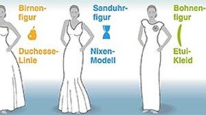 Welches Kleid Passt Zu Welcher Figur Abendkleider Beliebte Modelle